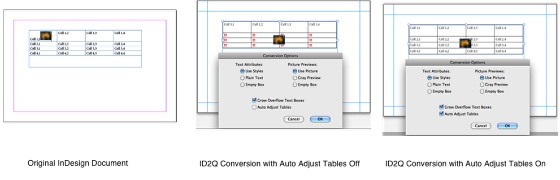 ID2Q_QuarkXPress_9_10_Mac_Pasted_Objects_Tables
