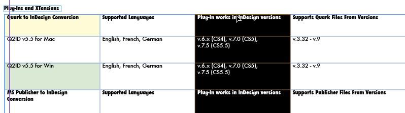 convertir les tableaux pdf pour indesign ou quarkxpress cs6 9 avec pdf2dtp