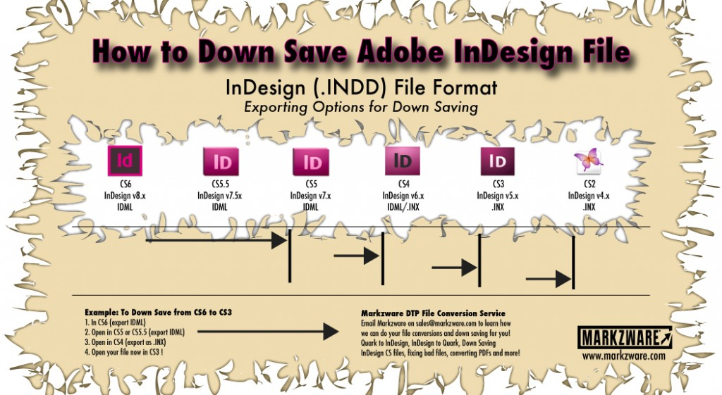 Down Save InDesign Files (.INDD) File Format