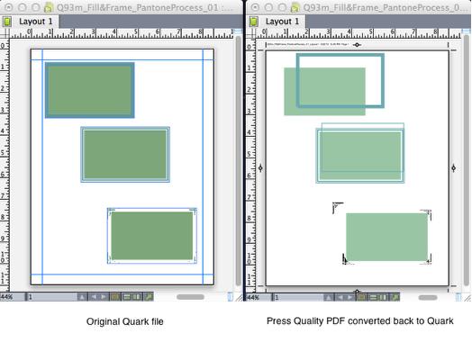Markzware PDF2DTP para QuarkXPress Llenar y marco