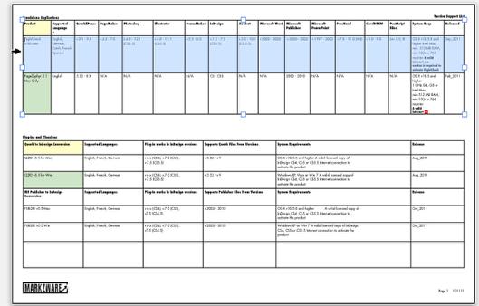 QuarkXPressのテーブル用に関してはMarkzware PDF2DTP