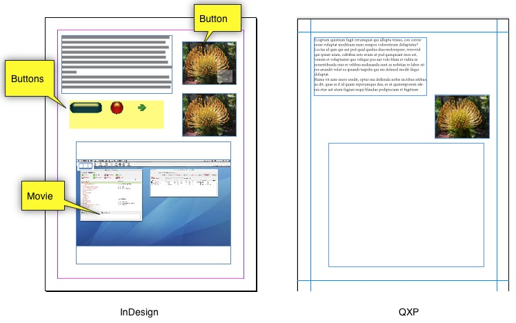 Convert InDesign Document