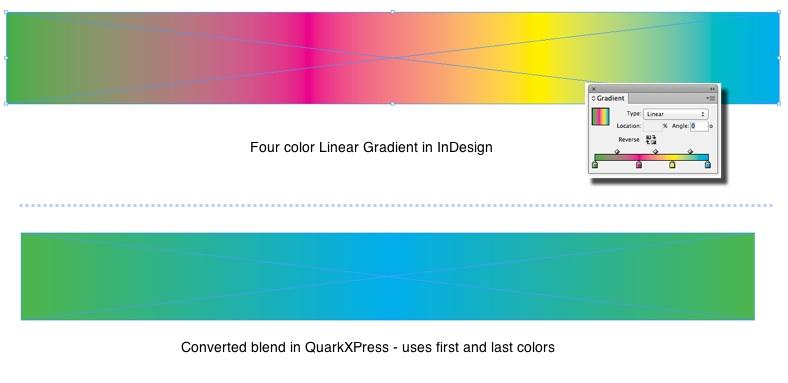 Markzware für Quarkxpress ID2Q lineare Farbverläufe