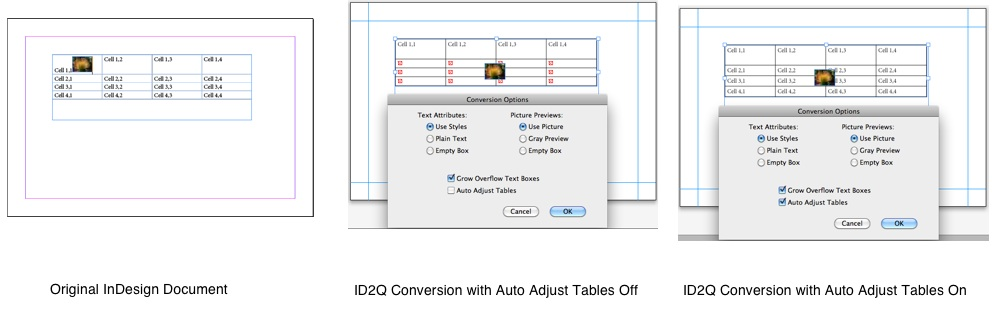 Markzware ID2Q for QuarkXPress Pasted Objects in Tables