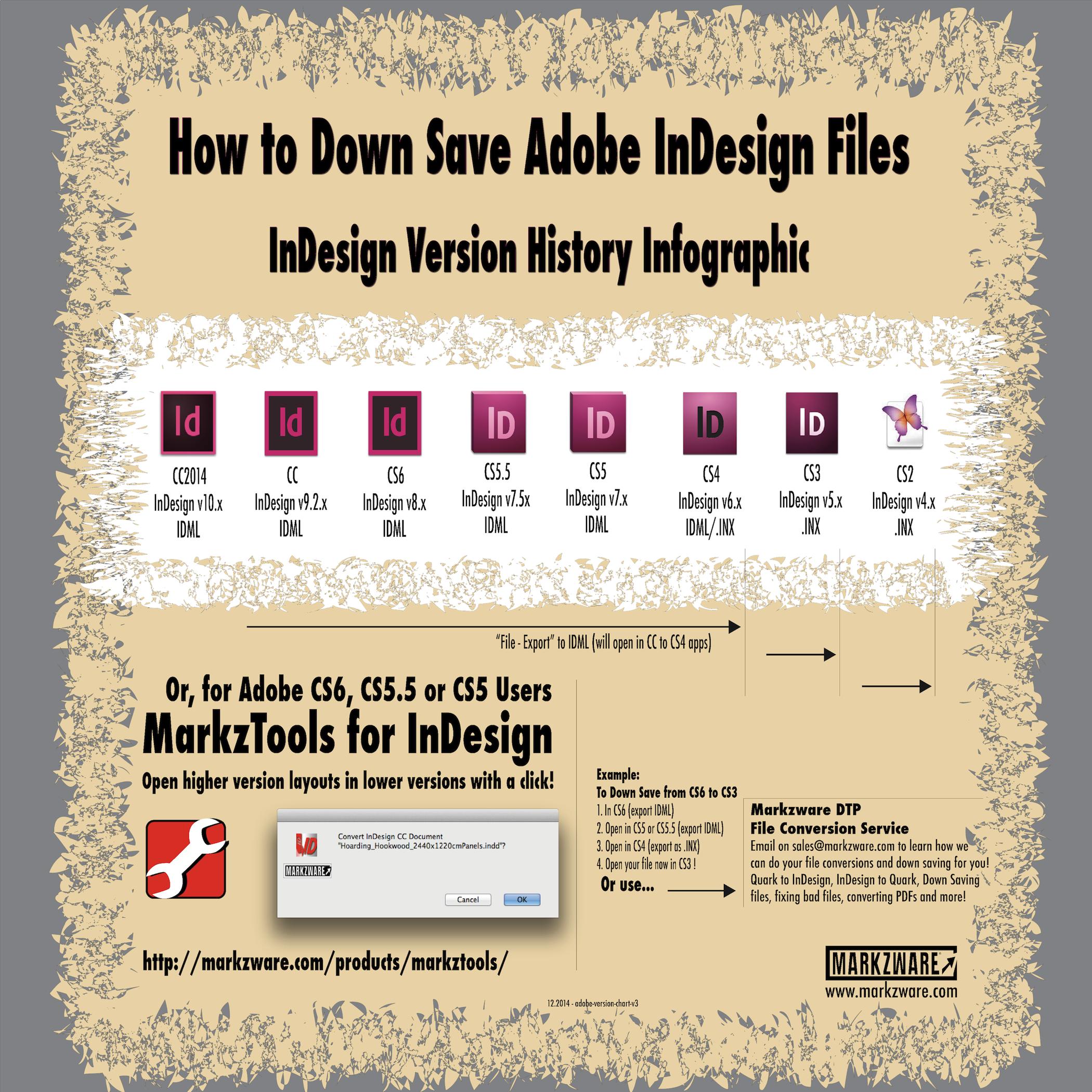 Open CC in CS6 InDesign