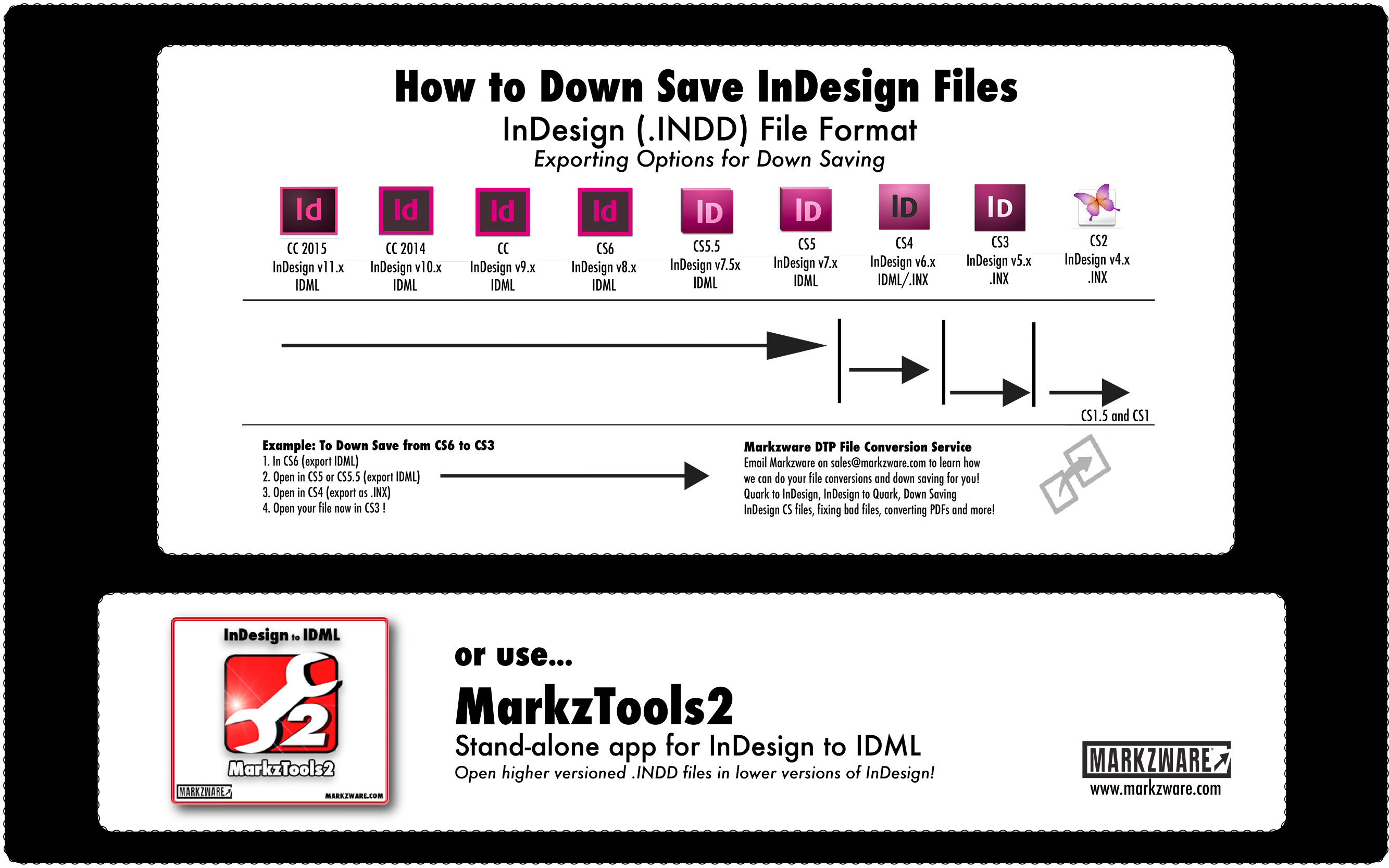 InDesign Version and Down Save Chart