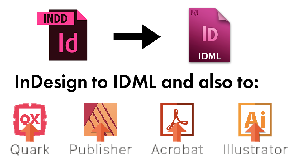 InDesign to IDML and also open in icons IDMarkz