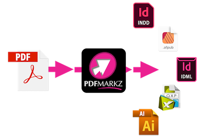 PDFMarkz workflow for PDF to InDesign, Affinity and more